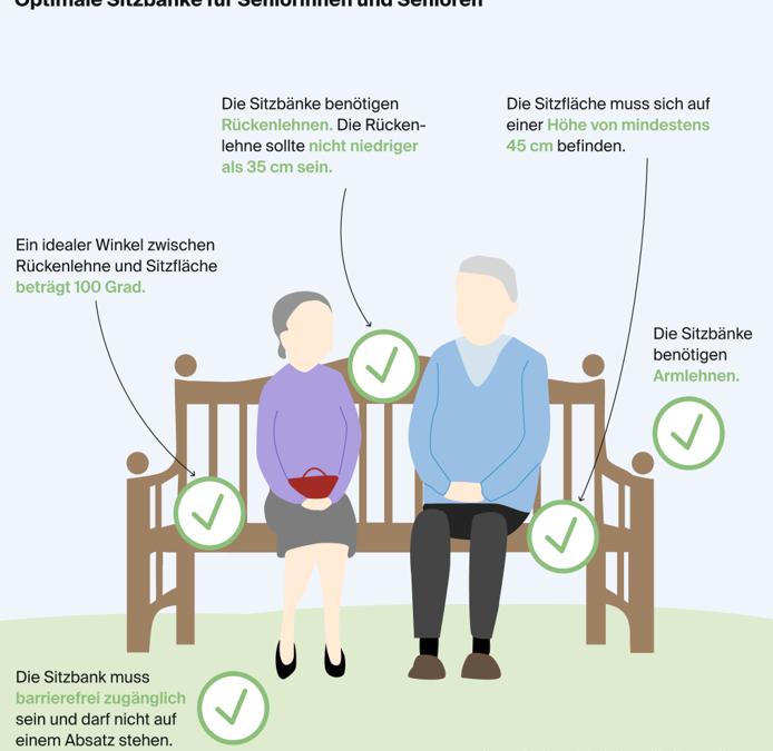 Auf der Jagd nach seniorengerechten Sitzbänken